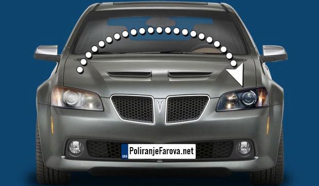 Poliranje Farova.net
